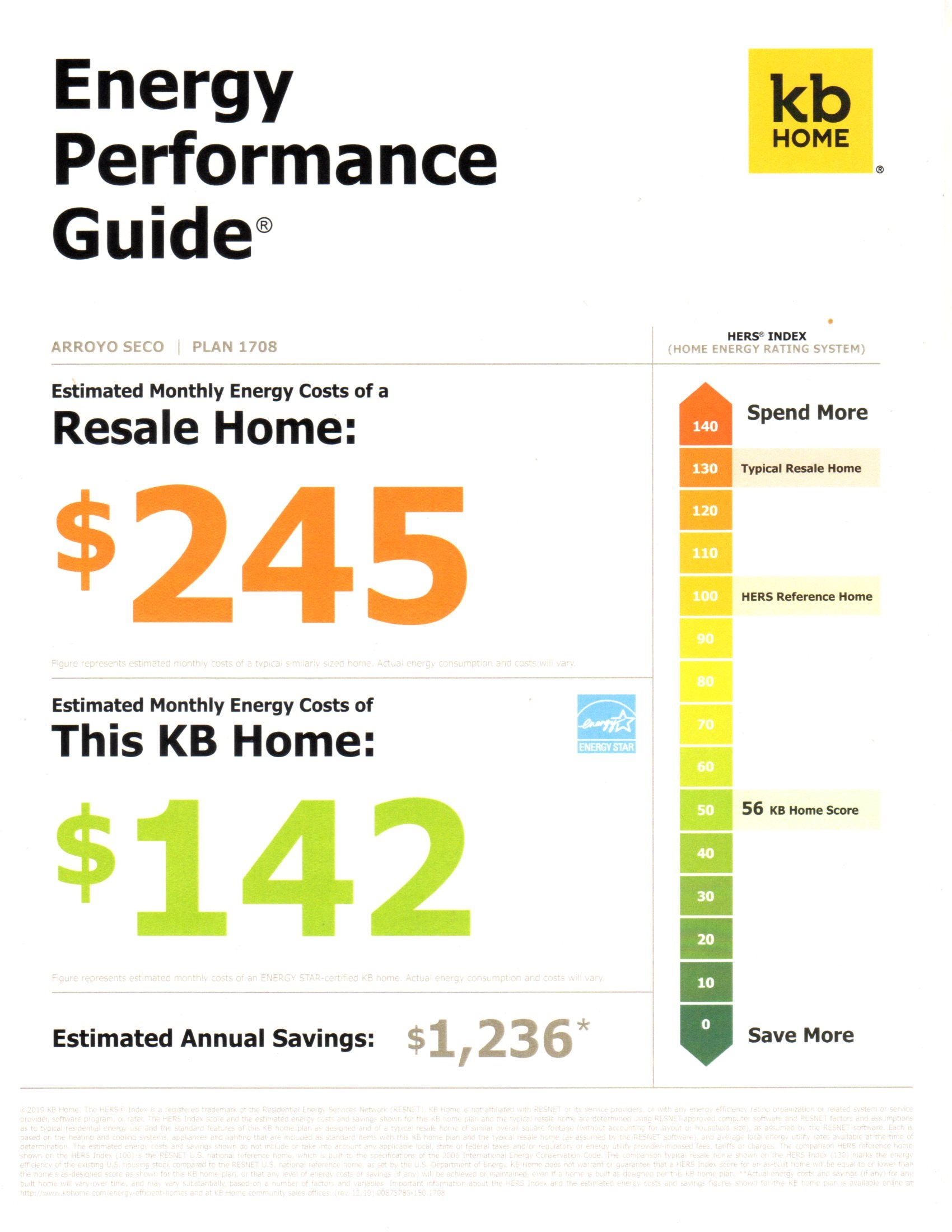 HERS SCORES - ENERGY EFFICIENCY RATING