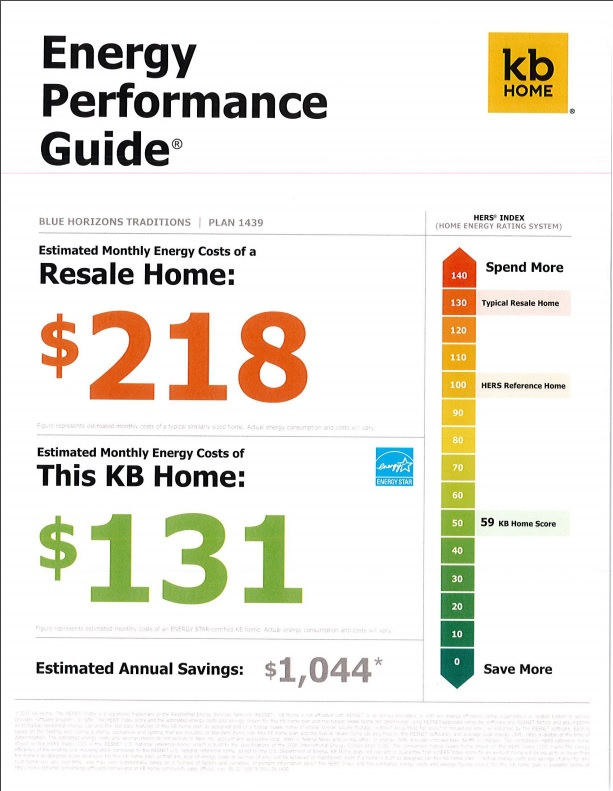 HERS SCORES - ENERGY SAVING GUIDE