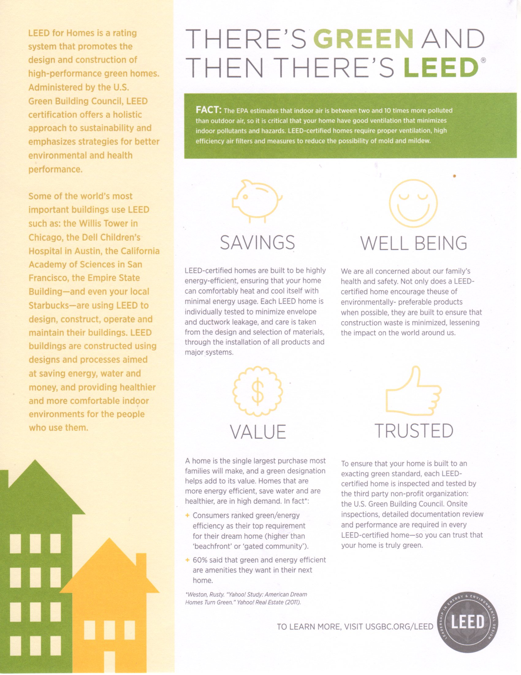 LEEDS - Energy Saving Ratings Information